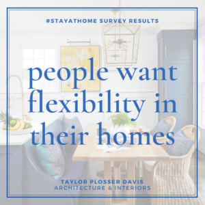 People Want Flexibility in Their Homes