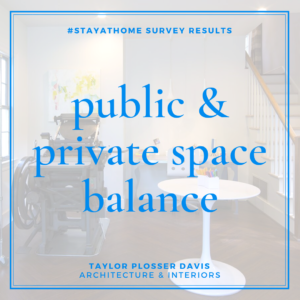 Private and Public Space Balance
